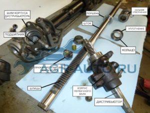 Стоимость ремонта рулевой рейки для автосервисов