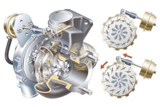 геометрия турбины принцип действия